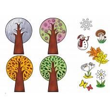 Времена года с символами (Печать на ткани)