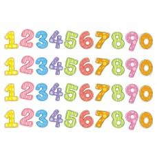 Цифры. Сублимационная печать